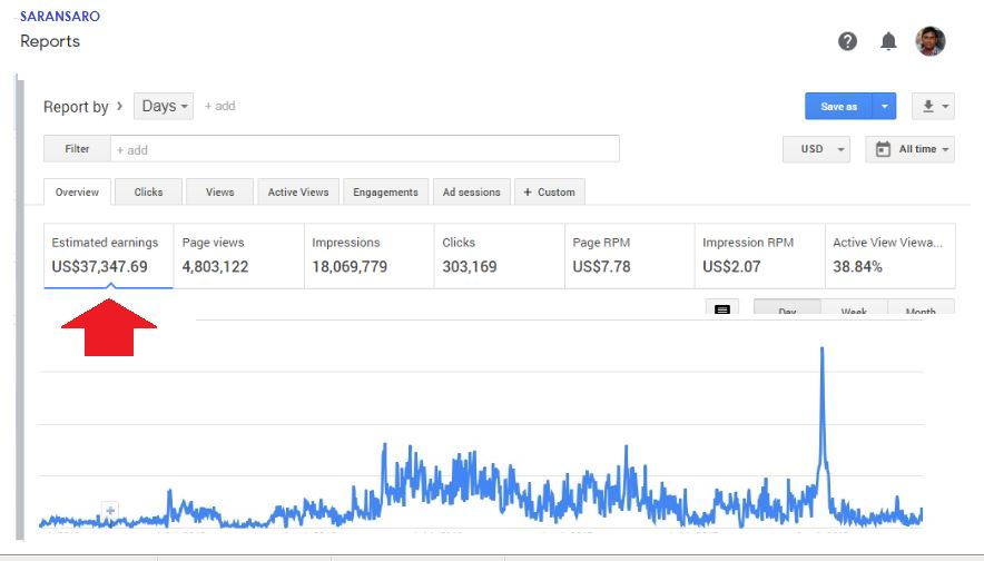 Google AdSense earning proof