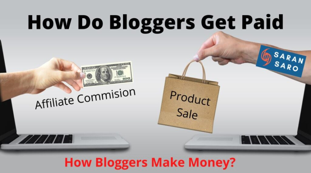how do bloggers receive their money