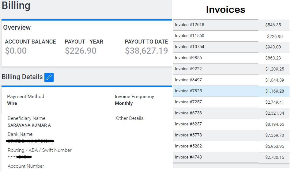 affiliate marketing earnings