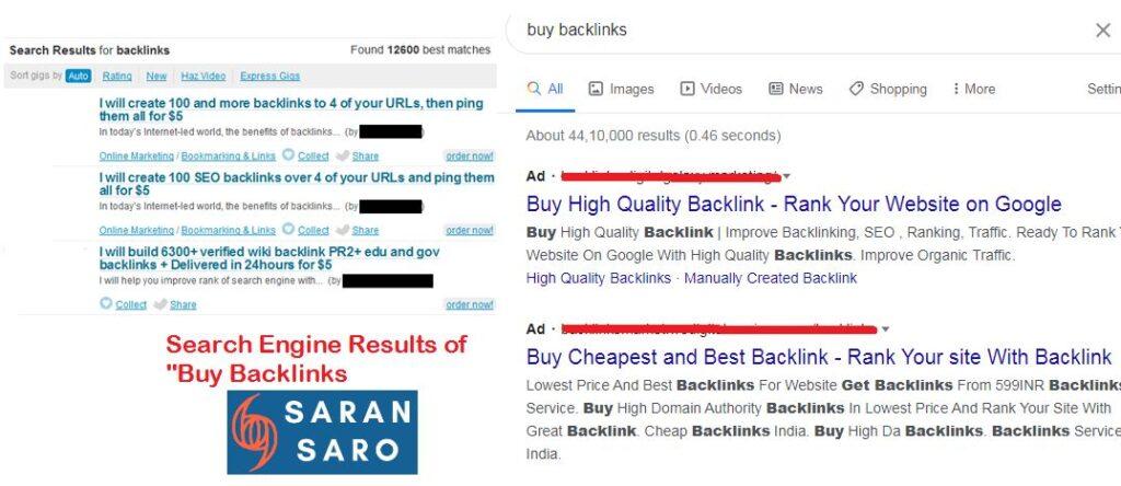 backlinks price  on the internet